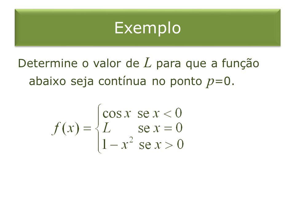 Exemplo Determine o valor de L para que a função abaixo seja contínua no ponto p =0.