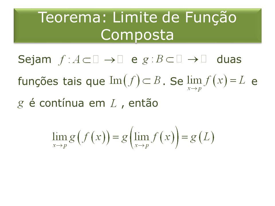 Teorema: Limite de Função Composta Sejam e duas funções tais que. Se e é contínua em, então