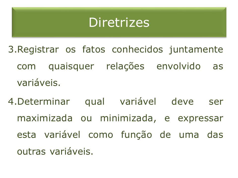 Diretrizes 3.Registrar os fatos conhecidos juntamente com quaisquer relações envolvido as variáveis. 4.Determinar qual variável deve ser maximizada ou