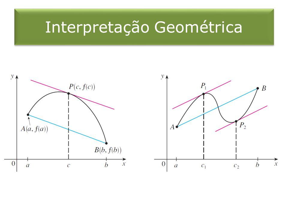 Exemplo 3 é um polinômio é contínua e derivável Pelo T.V.M.