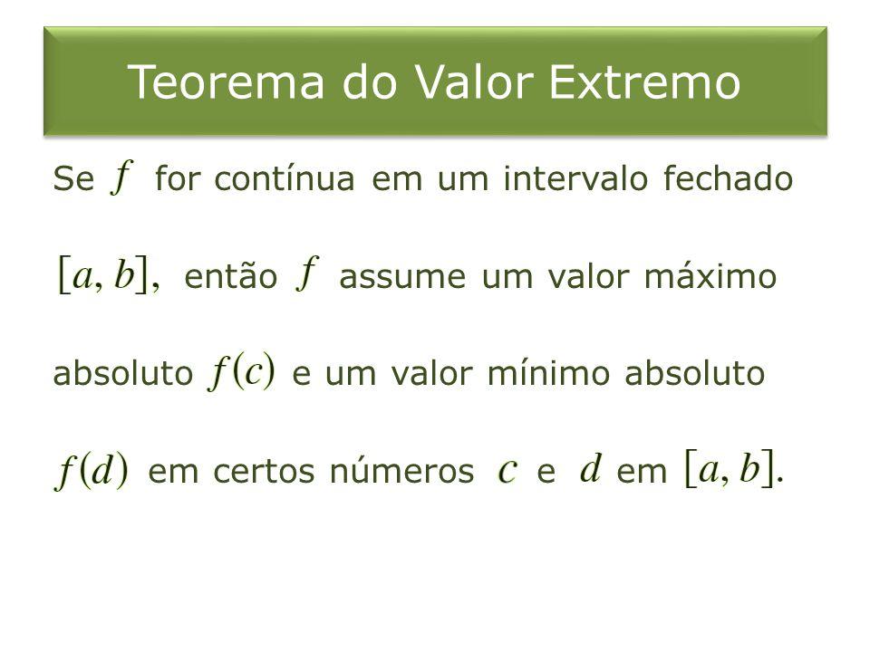 Teorema do Valor Extremo Se for contínua em um intervalo fechado então assume um valor máximo absoluto e um valor mínimo absoluto em certos números e