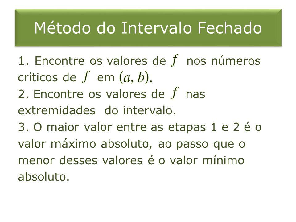 Método do Intervalo Fechado 1.Encontre os valores de nos números críticos de em 2. Encontre os valores de nas extremidades do intervalo. 3. O maior va