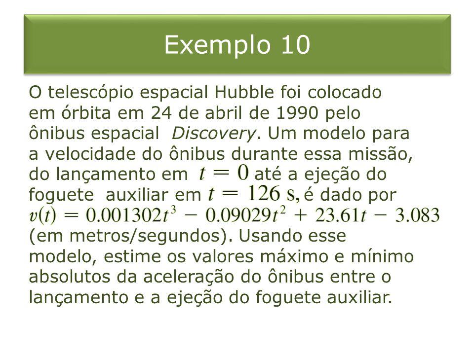 Exemplo 10 O telescópio espacial Hubble foi colocado em órbita em 24 de abril de 1990 pelo ônibus espacial Discovery. Um modelo para a velocidade do ô