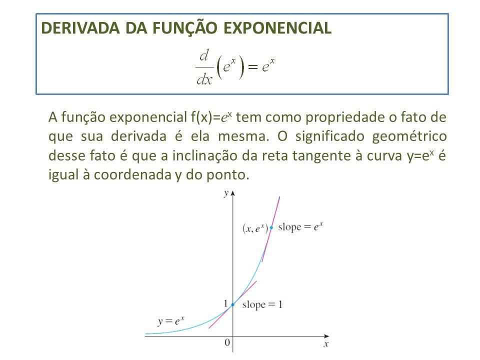 DERIVADA DA FUNÇÃO EXPONENCIAL A função exponencial f(x)= e x tem como propriedade o fato de que sua derivada é ela mesma. O significado geométrico de