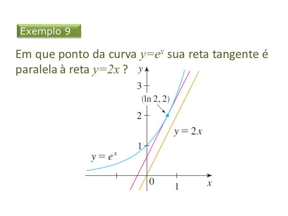 Exemplo 9 Em que ponto da curva y=e x sua reta tangente é paralela à reta y=2x ?