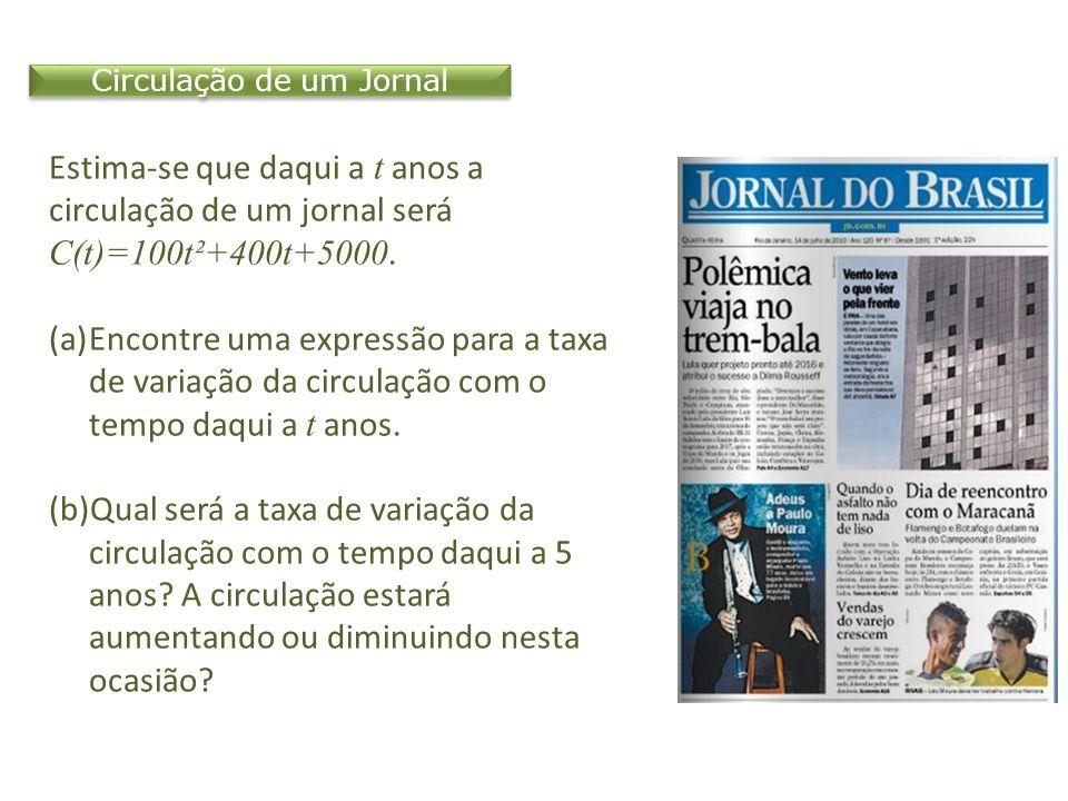 Circulação de um Jornal Estima-se que daqui a t anos a circulação de um jornal será C(t)=100t²+400t+5000. (a)Encontre uma expressão para a taxa de var