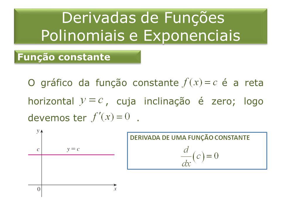 Derivadas de Funções Polinomiais e Exponenciais O gráfico da função constante é a reta horizontal, cuja inclinação é zero; logo devemos ter. DERIVADA