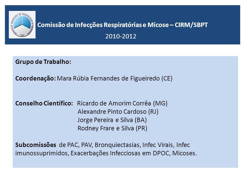Comissão de Infecções Respiratórias e Micose – CIRM/SBPT 2010-2012 Grupo de Trabalho: Coordenação: Mara Rúbia Fernandes de Figueiredo (CE) Conselho Científico: Ricardo de Amorim Corrêa (MG) Alexandre Pinto Cardoso (RJ) Jorge Pereira e Silva (BA) Rodney Frare e Silva (PR) Subcomissões de PAC, PAV, Bronquiectasias, Infec Virais, Infec imunossuprimidos, Exacerbações Infecciosas em DPOC, Micoses.