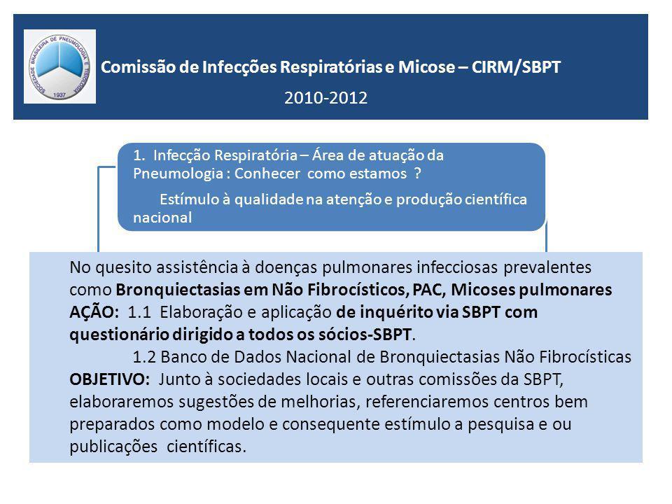 Comissão de Infecções Respiratórias e Micose – CIRM/SBPT 2010-2012 1.