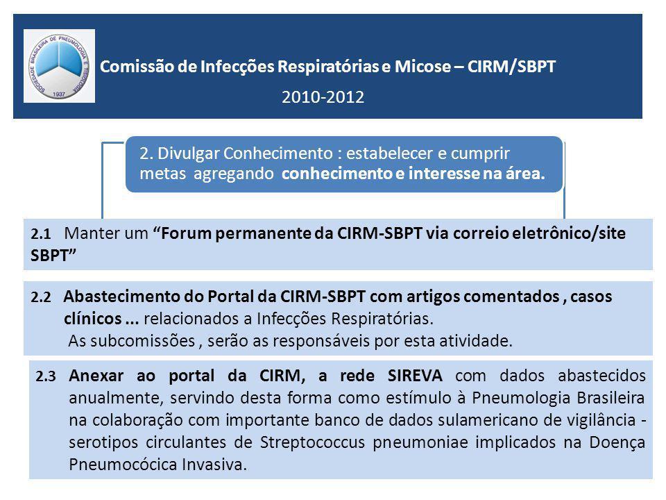 Comissão de Infecções Respiratórias e Micose – CIRM/SBPT 2010-2012 2.