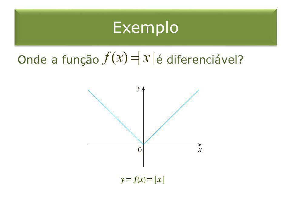 Exemplo Onde a função é diferenciável?