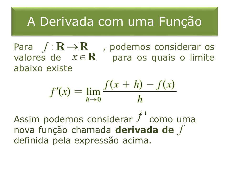 A Derivada com uma Função Para, podemos considerar os valores de para os quais o limite abaixo existe Assim podemos considerar como uma nova função chamada derivada de definida pela expressão acima.