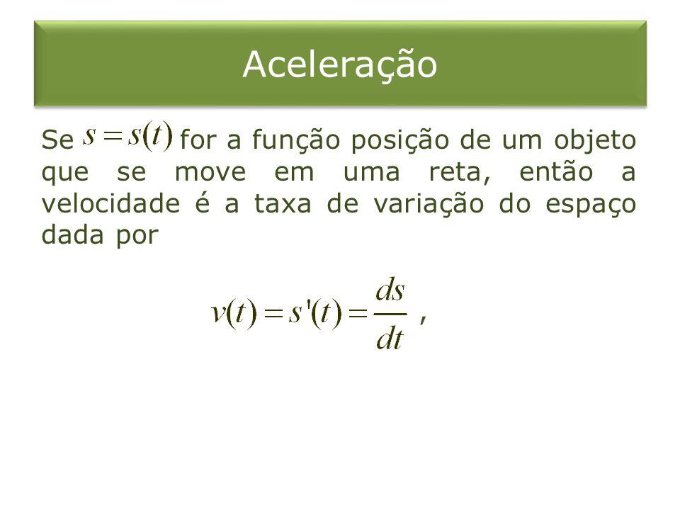 Aceleração Se for a função posição de um objeto que se move em uma reta, então a velocidade é a taxa de variação do espaço dada por,