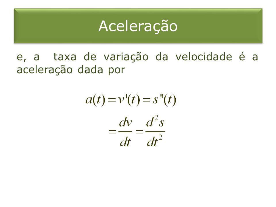 Aceleração e, a taxa de variação da velocidade é a aceleração dada por