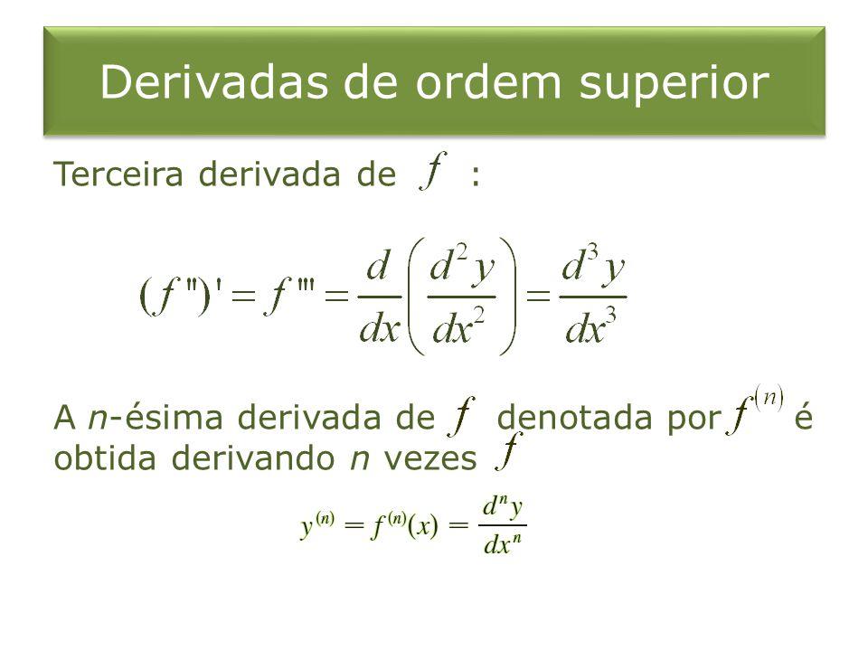 Derivadas de ordem superior Terceira derivada de : A n-ésima derivada de denotada por é obtida derivando n vezes