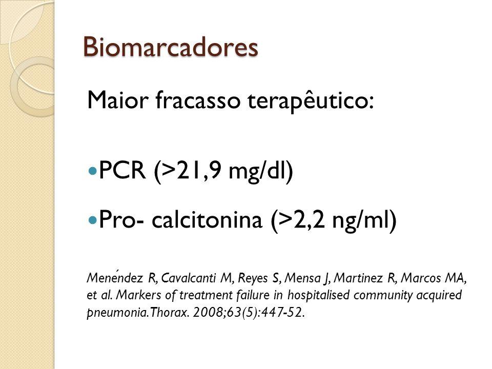 Biomarcadores Maior fracasso terapêutico: PCR (>21,9 mg/dl) Pro- calcitonina (>2,2 ng/ml) Menendez R, Cavalcanti M, Reyes S, Mensa J, Martinez R, Marc