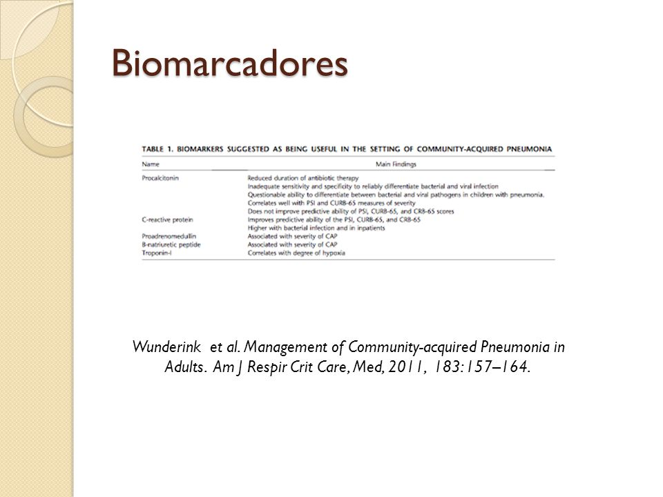 Biomarcadores Wunderink et al. Management of Community-acquired Pneumonia in Adults. Am J Respir Crit Care, Med, 2011, 183: 157–164.