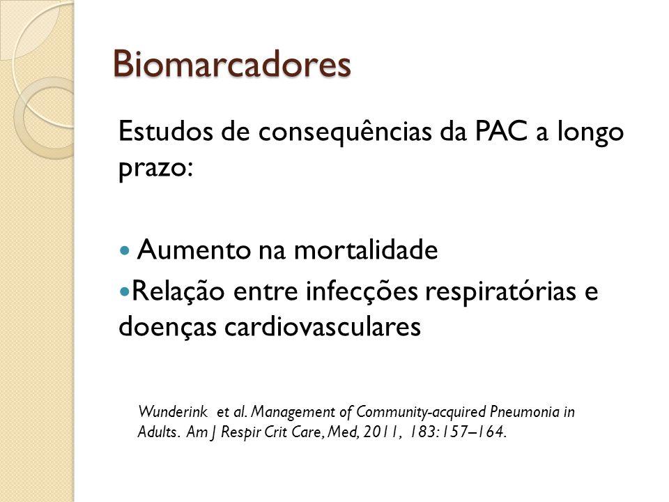 Biomarcadores Estudos de consequências da PAC a longo prazo: Aumento na mortalidade Relação entre infecções respiratórias e doenças cardiovasculares W