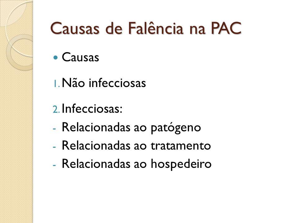 Causas de Falência na PAC Causas 1. Não infecciosas 2. Infecciosas: - Relacionadas ao patógeno - Relacionadas ao tratamento - Relacionadas ao hospedei