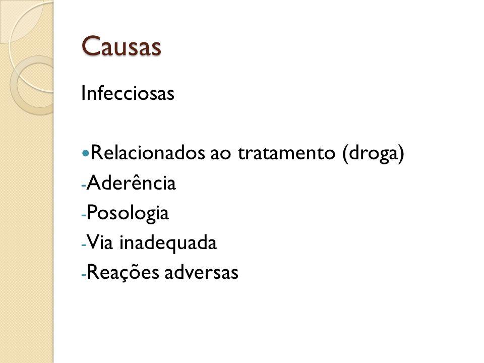 Causas Infecciosas Relacionados ao tratamento (droga) - Aderência - Posologia - Via inadequada - Reações adversas