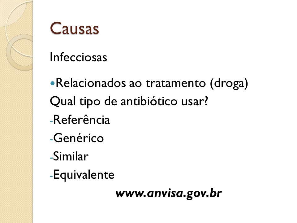 Causas Infecciosas Relacionados ao tratamento (droga) Qual tipo de antibiótico usar? - Referência - Genérico - Similar - Equivalente www.anvisa.gov.br
