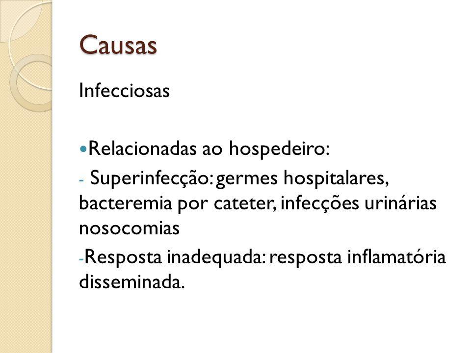 Causas Infecciosas Relacionadas ao hospedeiro: - Superinfecção: germes hospitalares, bacteremia por cateter, infecções urinárias nosocomias - Resposta
