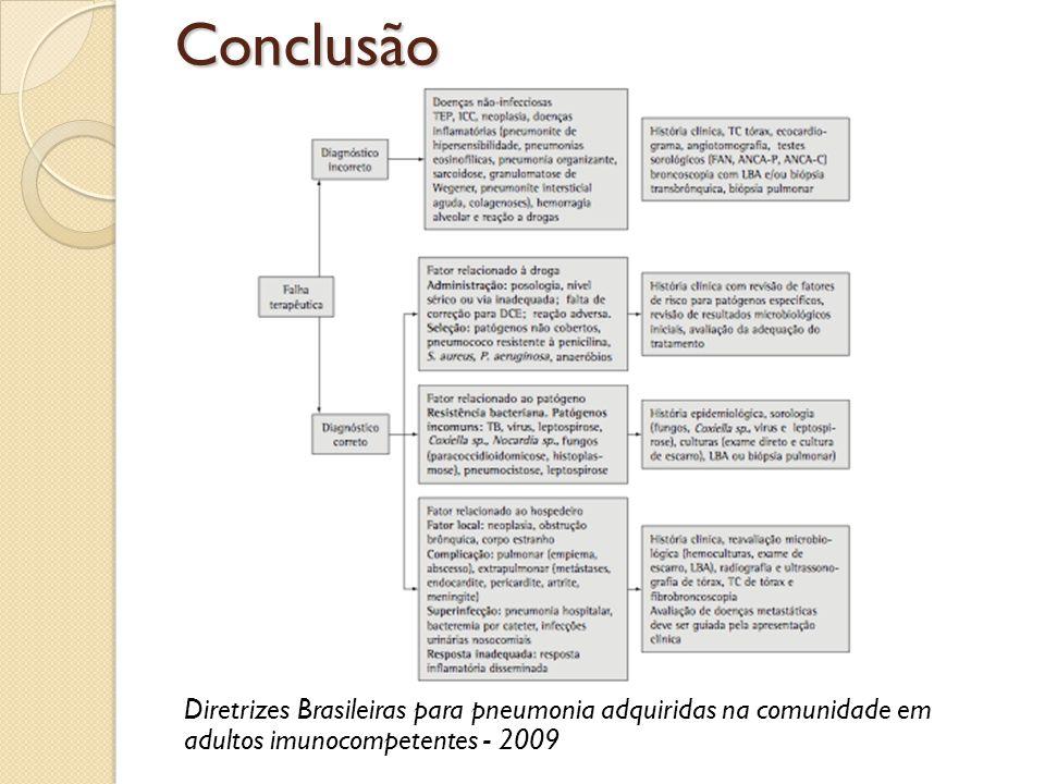 Conclusão Diretrizes Brasileiras para pneumonia adquiridas na comunidade em adultos imunocompetentes - 2009