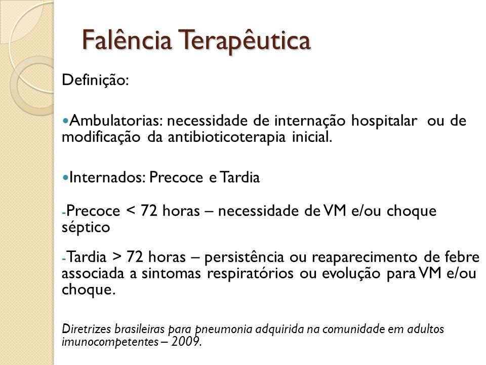 Falência Terapêutica Definição: Ambulatorias: necessidade de internação hospitalar ou de modificação da antibioticoterapia inicial. Internados: Precoc
