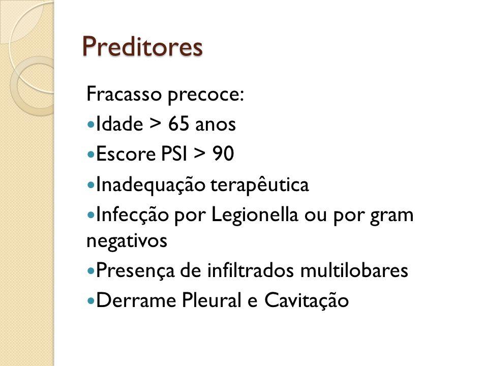 Preditores Fracasso precoce: Idade > 65 anos Escore PSI > 90 Inadequação terapêutica Infecção por Legionella ou por gram negativos Presença de infiltr