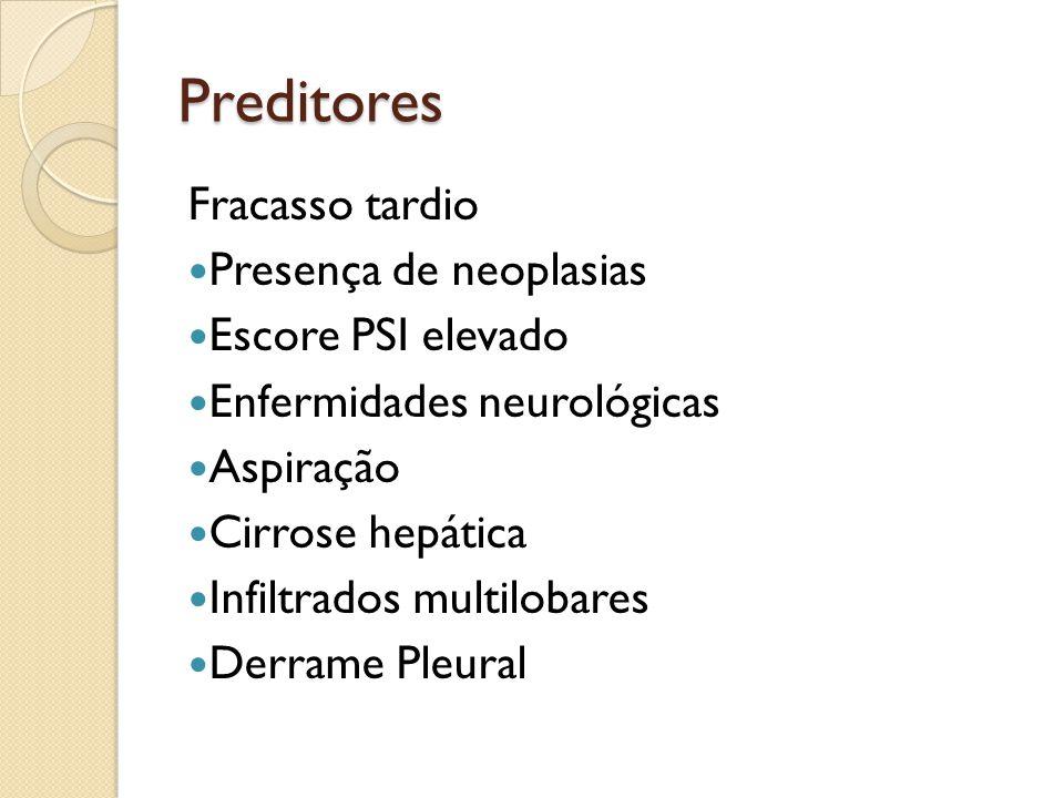 Preditores Fracasso tardio Presença de neoplasias Escore PSI elevado Enfermidades neurológicas Aspiração Cirrose hepática Infiltrados multilobares Der