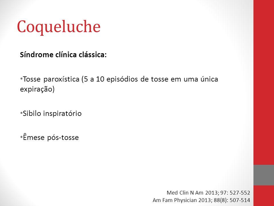 Coqueluche Síndrome clínica clássica: Tosse paroxística (5 a 10 episódios de tosse em uma única expiração) Sibilo inspiratório Êmese pós-tosse Med Clin N Am 2013; 97: 527-552 Am Fam Physician 2013; 88(8): 507-514