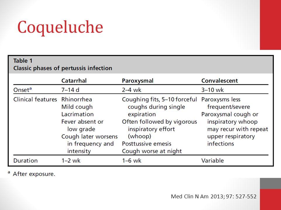Coqueluche NEJM 2005; 352: 1215-22