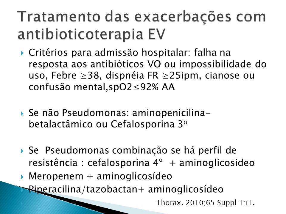 Critérios para admissão hospitalar: falha na resposta aos antibióticos VO ou impossibilidade do uso, Febre 38, dispnéia FR 25ipm, cianose ou confusão