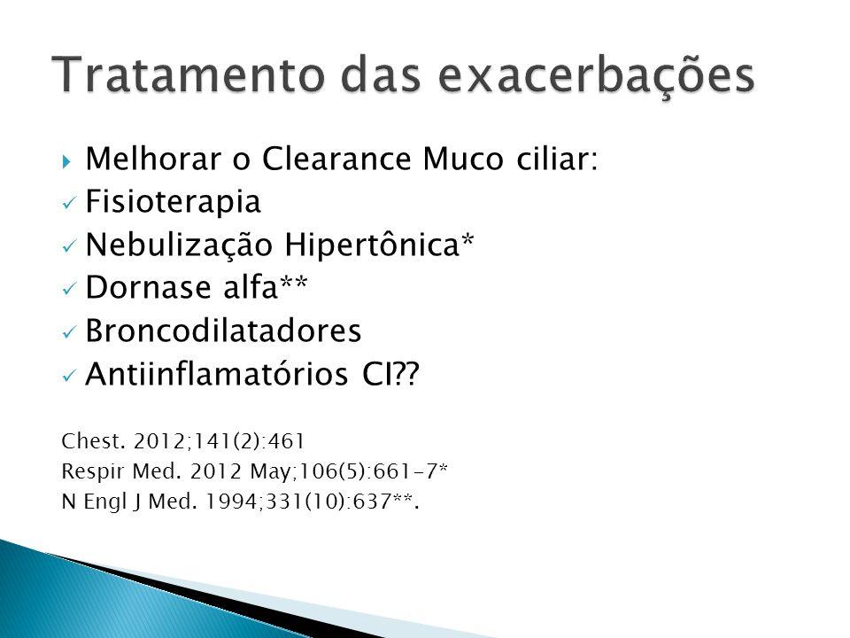 Melhorar o Clearance Muco ciliar: Fisioterapia Nebulização Hipertônica* Dornase alfa** Broncodilatadores Antiinflamatórios CI?? Chest. 2012;141(2):461