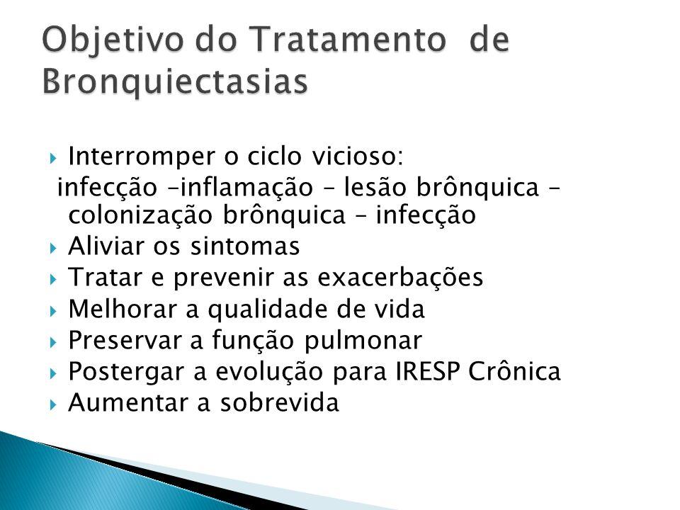 Conceito: isolamento bacteriano em 2x e intervalo de 3 meses ao longo de 1 ano na TCAR :Impactação mucóide, Bronquiectasias varicosas ou císticas.