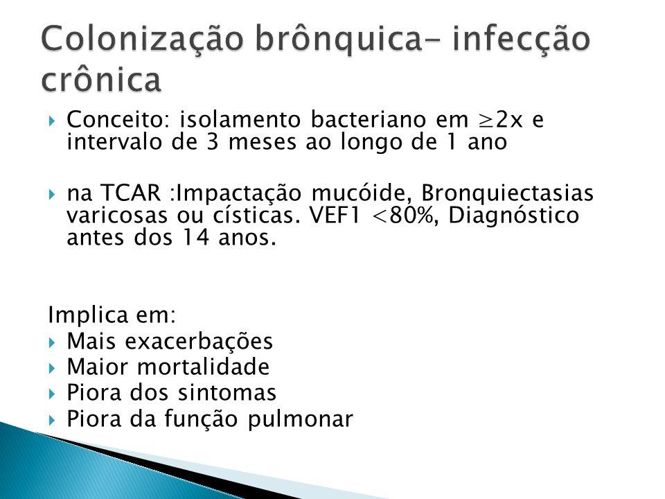 Conceito: isolamento bacteriano em 2x e intervalo de 3 meses ao longo de 1 ano na TCAR :Impactação mucóide, Bronquiectasias varicosas ou císticas. VEF