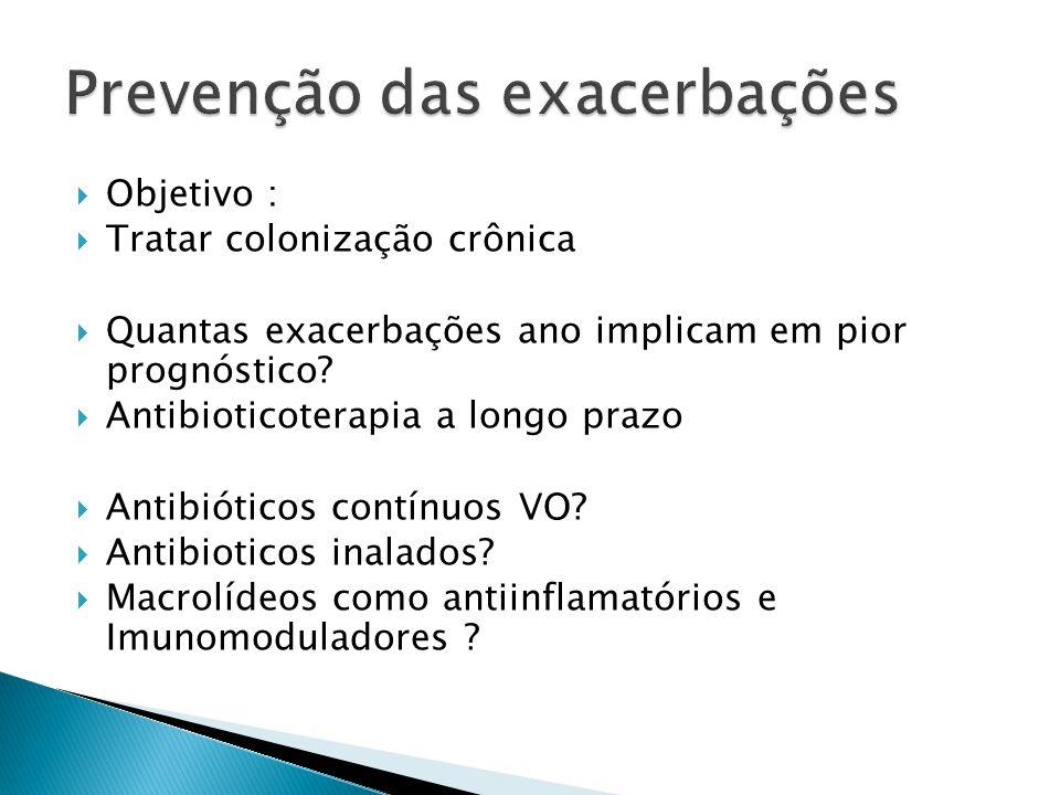 Objetivo : Tratar colonização crônica Quantas exacerbações ano implicam em pior prognóstico? Antibioticoterapia a longo prazo Antibióticos contínuos V