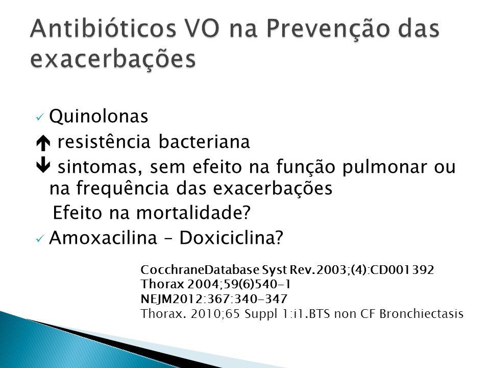 Quinolonas resistência bacteriana sintomas, sem efeito na função pulmonar ou na frequência das exacerbações Efeito na mortalidade? Amoxacilina – Doxic