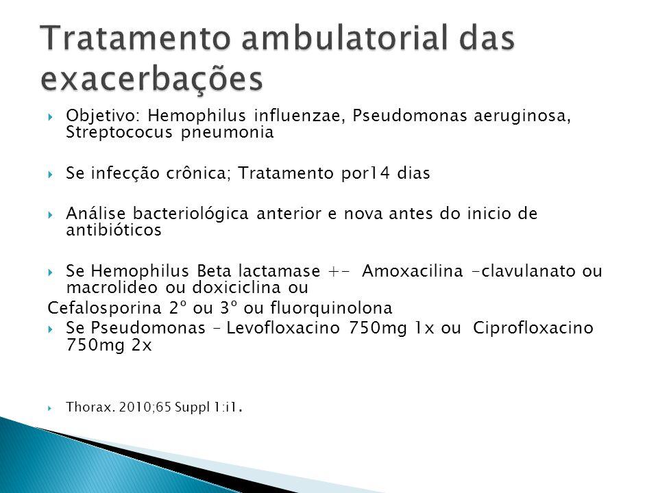 Critérios para admissão hospitalar: falha na resposta aos antibióticos VO ou impossibilidade do uso, Febre 38, dispnéia FR 25ipm, cianose ou confusão mental,spO292% AA Se não Pseudomonas: aminopenicilina- betalactâmico ou Cefalosporina 3 o Se Pseudomonas combinação se há perfil de resistência : cefalosporina 4º + aminoglicosideo Meropenem + aminoglicosídeo Piperacilina/tazobactan+ aminoglicosídeo Thorax.