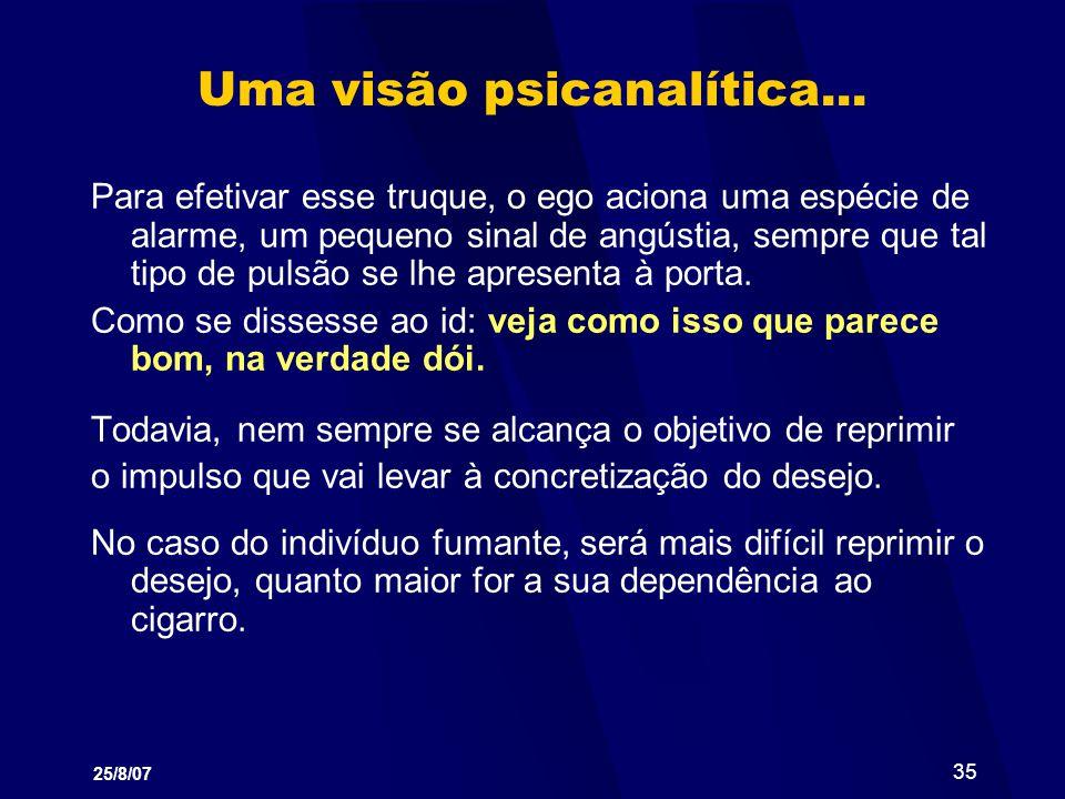25/8/07 35 Uma visão psicanalítica... Para efetivar esse truque, o ego aciona uma espécie de alarme, um pequeno sinal de angústia, sempre que tal tipo