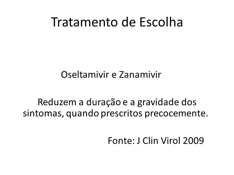 Tratamento de Escolha Oseltamivir e Zanamivir Reduzem a duração e a gravidade dos sintomas, quando prescritos precocemente. Fonte: J Clin Virol 2009