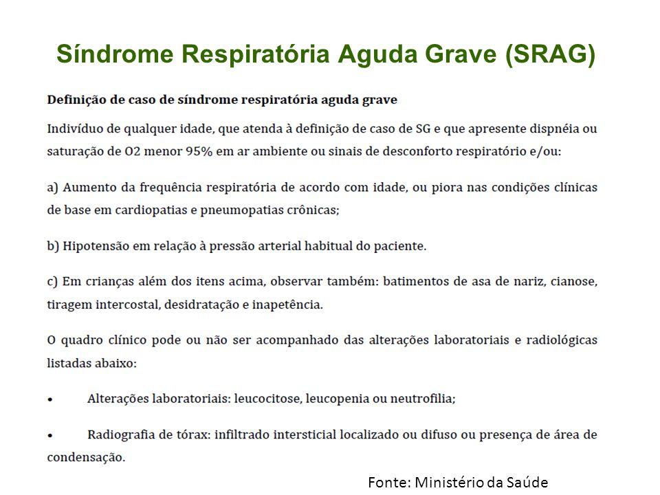 Síndrome Respiratória Aguda Grave (SRAG) Fonte: Ministério da Saúde