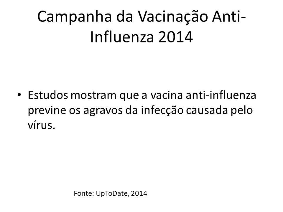 Campanha da Vacinação Anti- Influenza 2014 Estudos mostram que a vacina anti-influenza previne os agravos da infecção causada pelo vírus. Fonte: UpToD