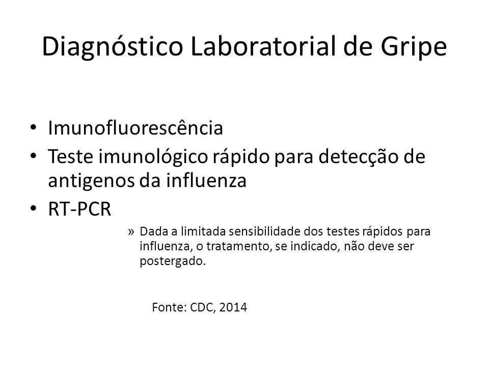 Diagnóstico Laboratorial de Gripe Imunofluorescência Teste imunológico rápido para detecção de antigenos da influenza RT-PCR » Dada a limitada sensibi