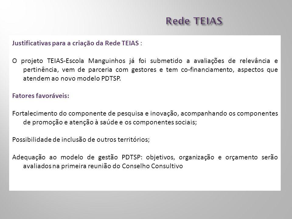 Justificativas para a criação da Rede TEIAS : O projeto TEIAS-Escola Manguinhos já foi submetido a avaliações de relevância e pertinência, vem de parceria com gestores e tem co-financiamento, aspectos que atendem ao novo modelo PDTSP.