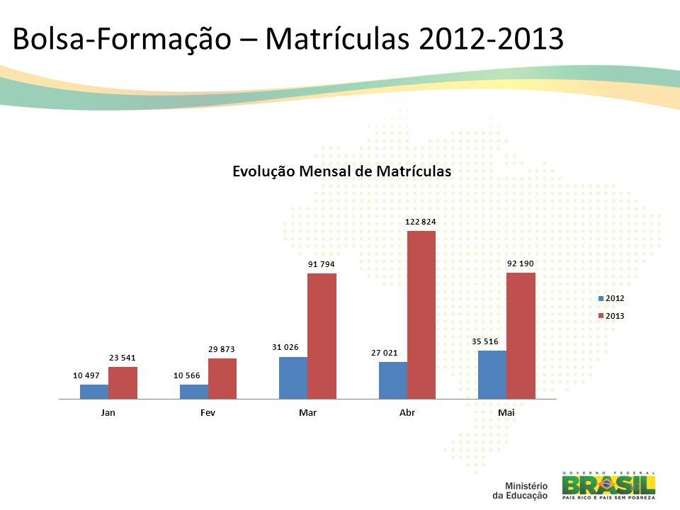 Bolsa-Formação – Matrículas 2012-2013 10