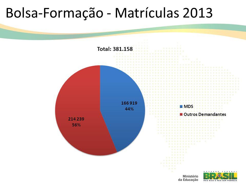 Bolsa-Formação - Matrículas 2013 13