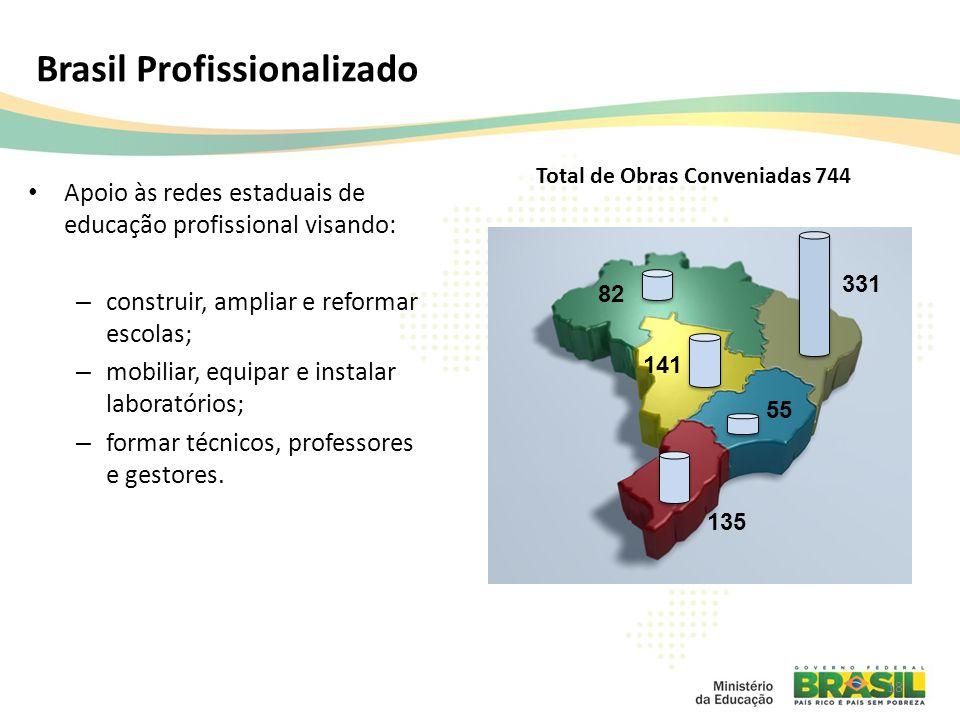 Brasil Profissionalizado Apoio às redes estaduais de educação profissional visando: – construir, ampliar e reformar escolas; – mobiliar, equipar e ins
