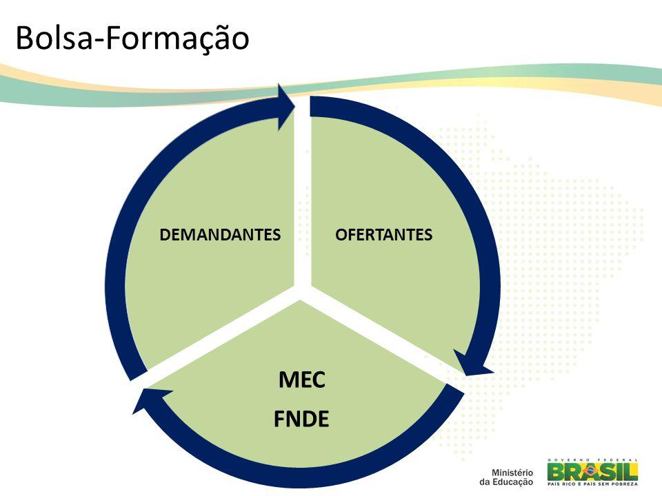 Bolsa-Formação OFERTANTES MEC FNDE DEMANDANTES