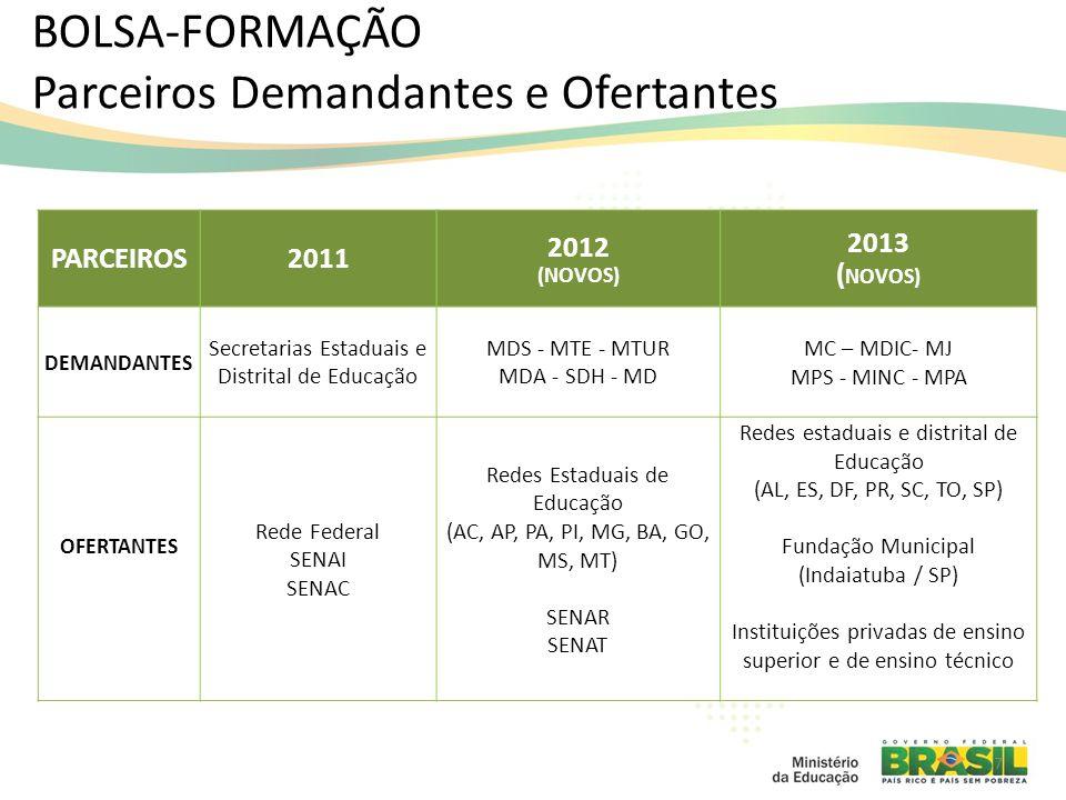 BOLSA-FORMAÇÃO Parceiros Demandantes e Ofertantes PARCEIROS2011 2012 (NOVOS) 2013 ( NOVOS) DEMANDANTES Secretarias Estaduais e Distrital de Educação M